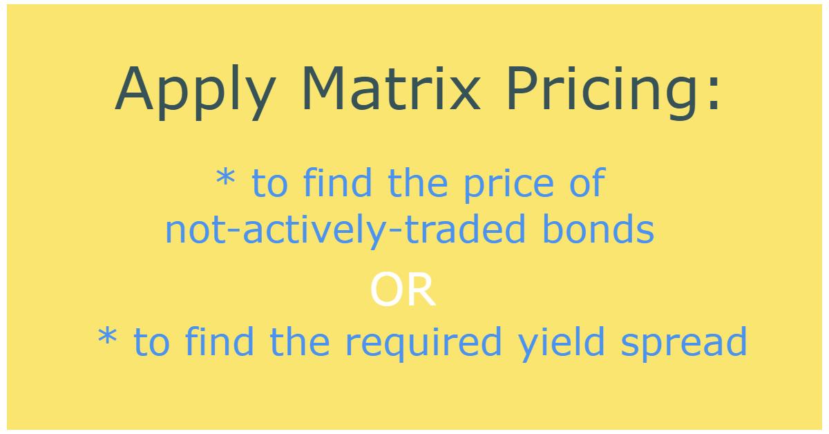 Level 1 CFA Exam: 5 major bond features