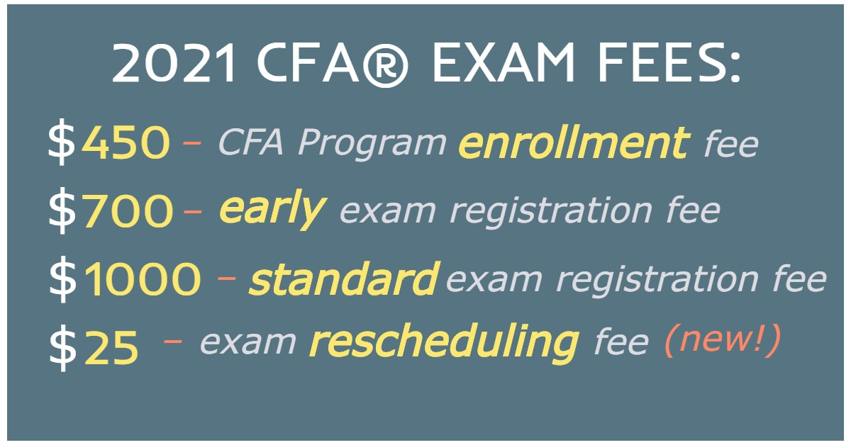 All 2021 CFA Exam Fees