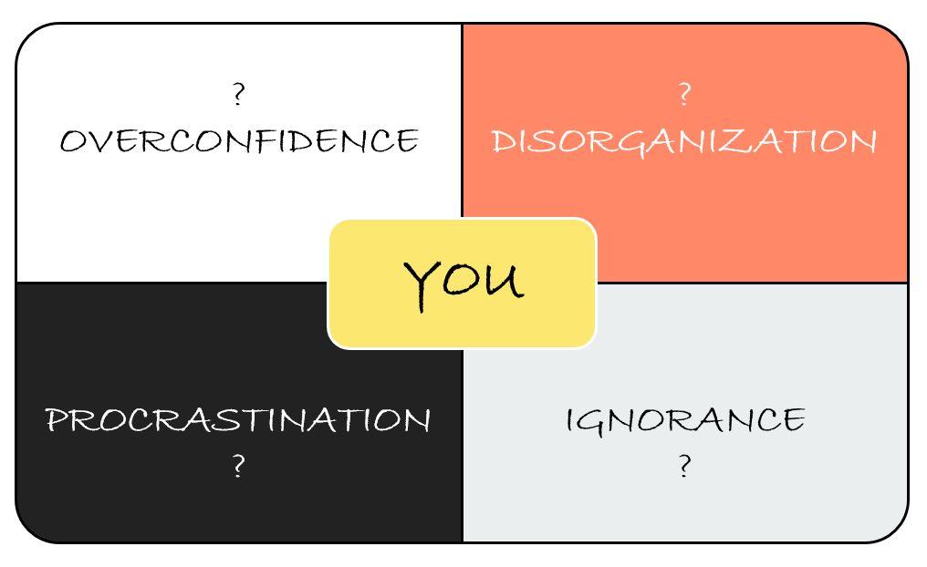 Overconfidence, Disorganization, Procrastination, Ignorance
