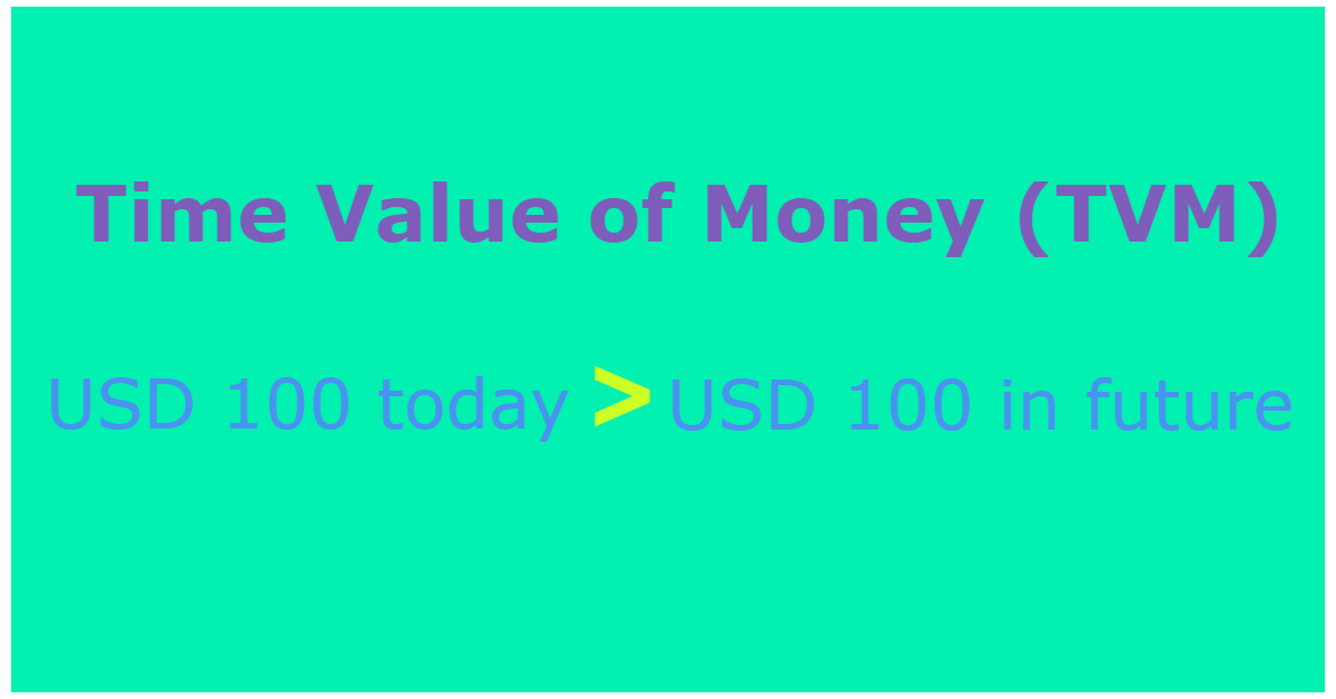 Time Value of Money (TVM) Explained