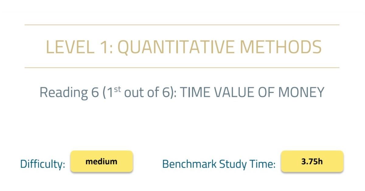 Level 1 CFA Exam Notes, Free Download