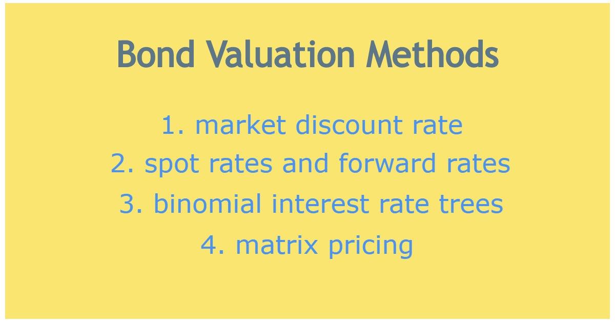 4 Methods of Bond Valuation