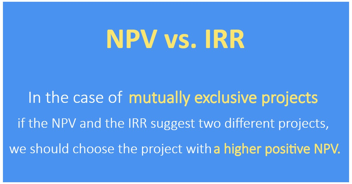 Level 1 CFA Exam: NPV vs IRR