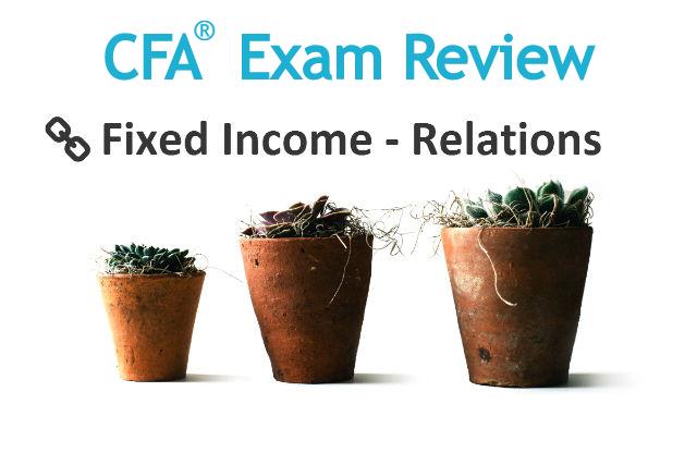 Level 1 CFA Exam Fixed Income - Relations