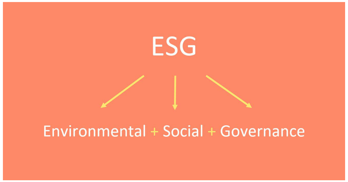 CFA Level 1: Corporate Governance & ESG