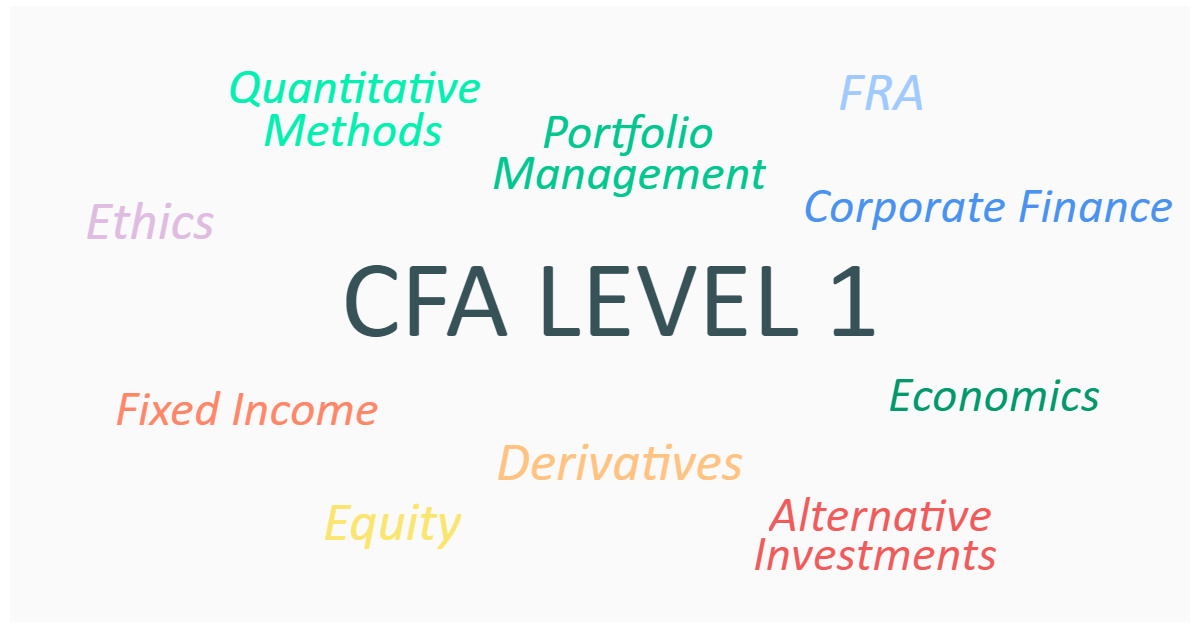 CFA Level 1 Exam