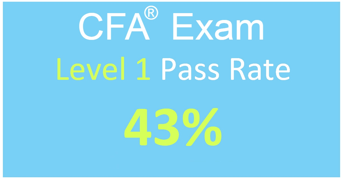 CFA Exam Pass Rates, All Levels