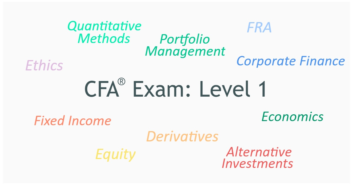 Cfa Level 1 Exam All You Must Know