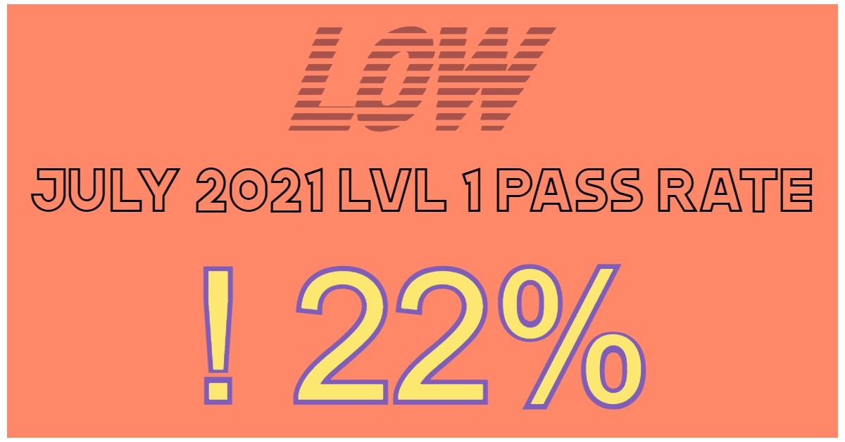 July 2021 CFA Exam Pass Rate