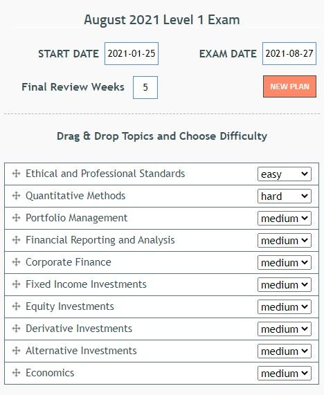 CFA Exam Study Planner Personalization